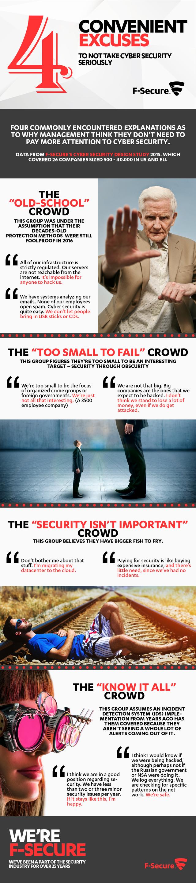 infografica_F-Secure