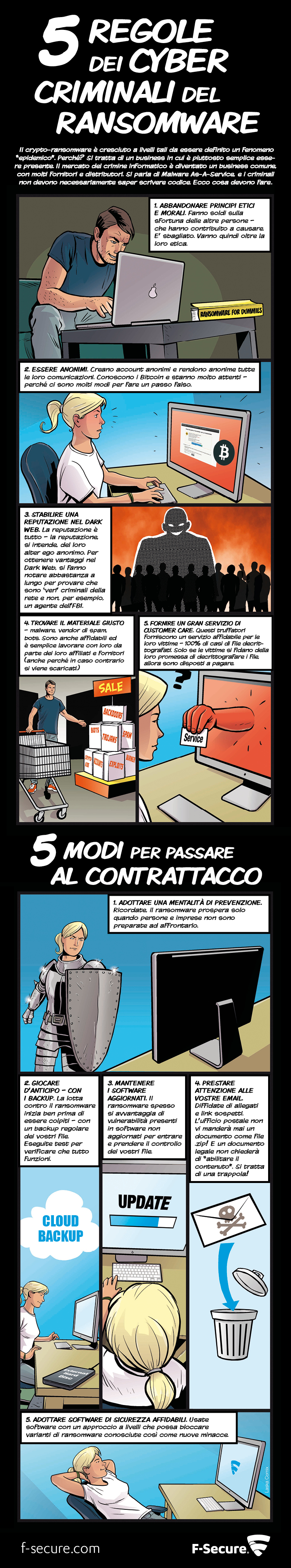 Infografica F-Secure
