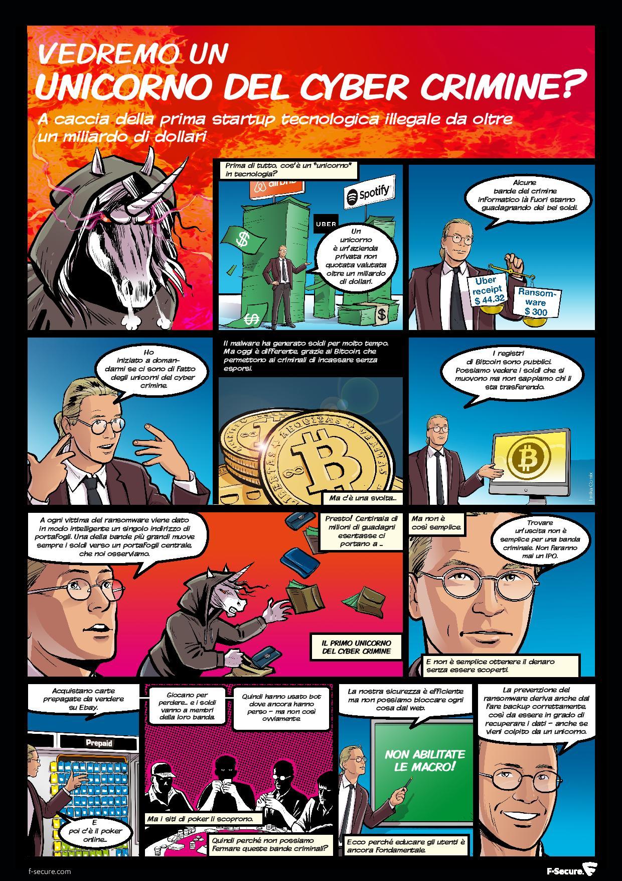 Cyberunicorn Infografica