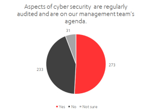 cybersecuritystudyimage1