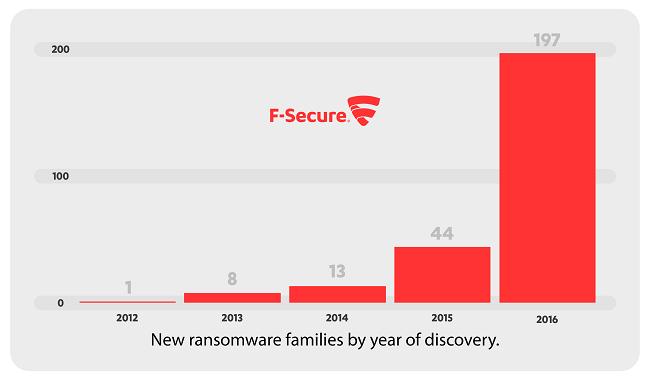 csr_ransomware